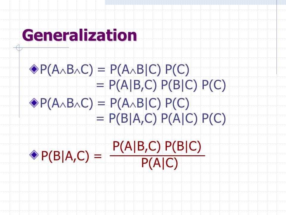 Generalization P(A B C) = P(A B|C) P(C) = P(A|B,C) P(B|C) P(C) P(A B C) = P(A B|C) P(C) = P(B|A,C) P(A|C) P(C) P(B|A,C) = P(A|B,C) P(B|C) P(A|C)