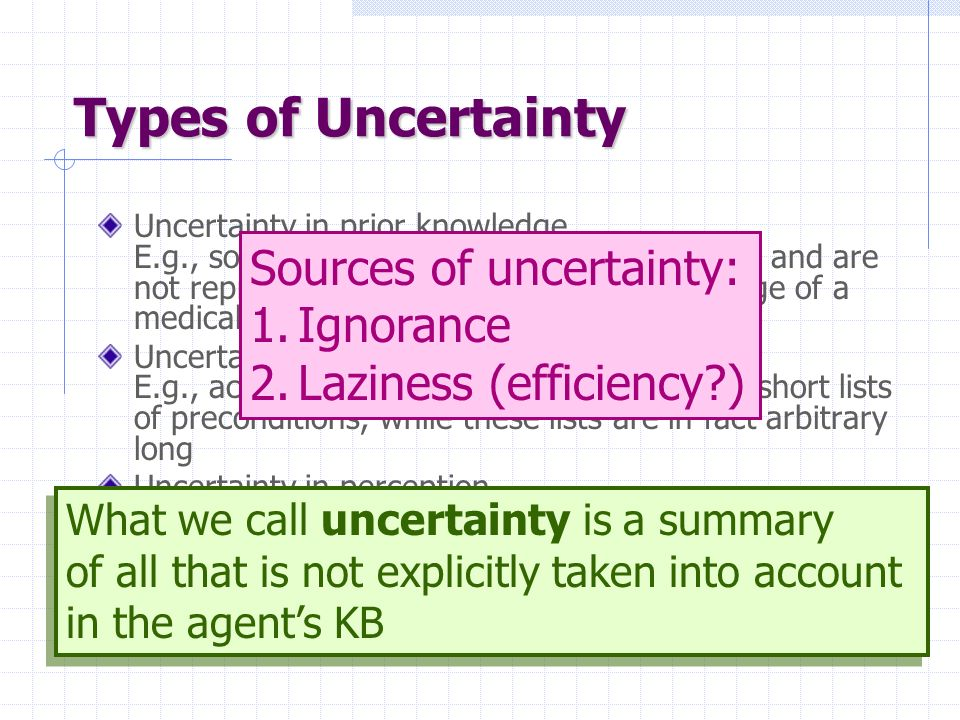 Types of Uncertainty Uncertainty in prior knowledge E.g., some causes of a disease are unknown and are not represented in the background knowledge of a medical-assistant agent Uncertainty in actions E.g., actions are represented with relatively short lists of preconditions, while these lists are in fact arbitrary long Uncertainty in perception E.g., sensors do not return exact or complete information about the world; a robot never knows exactly its position Sources of uncertainty: 1.Ignorance 2.Laziness (efficiency ) What we call uncertainty is a summary of all that is not explicitly taken into account in the agents KB