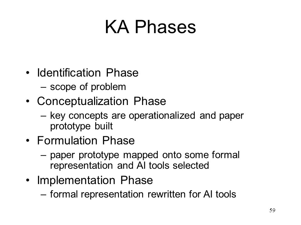 59 KA Phases Identification Phase –scope of problem Conceptualization Phase –key concepts are operationalized and paper prototype built Formulation Ph