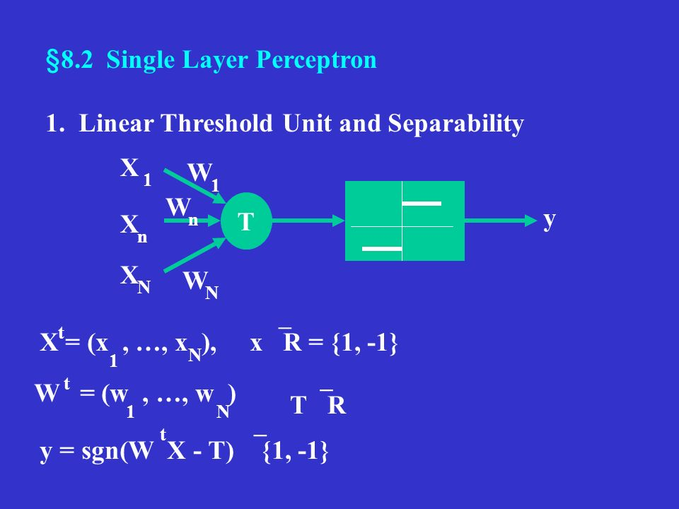 §8.2 Single Layer Perceptron 1. Linear Threshold Unit and Separability T X X X W W W 1 n N 1 n N y X = (x, …, x ), x R = {1, -1} t 1 N W = (w, …, w )