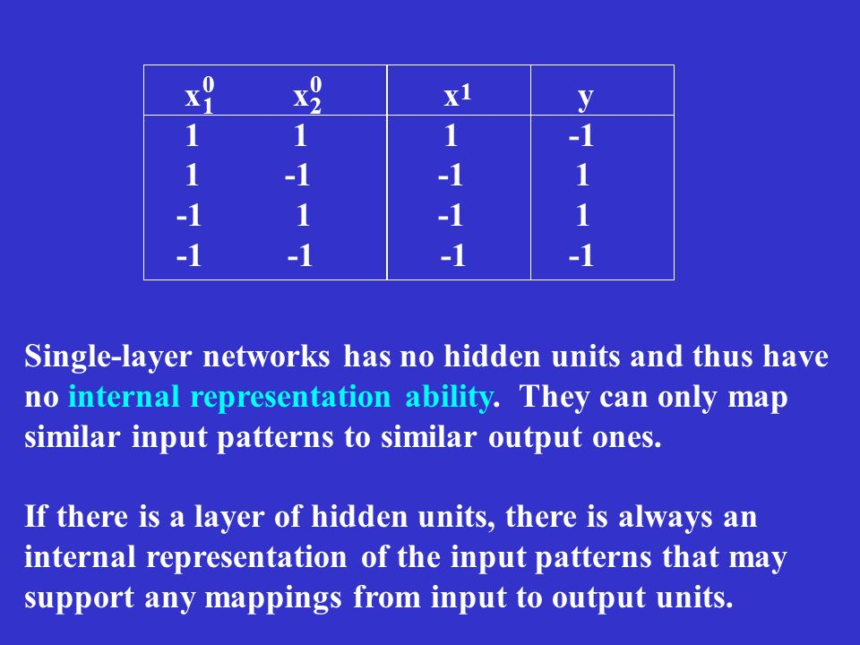 x x x y 1 1 1 -1 1 -1 -1 1 -1 1 -1 1 -1 -1 -1 -1 1 0 2 0 1 Single-layer networks has no hidden units and thus have no internal representation ability.