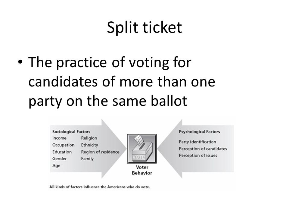 Split ticket The practice of voting for candidates of more than one party on the same ballot