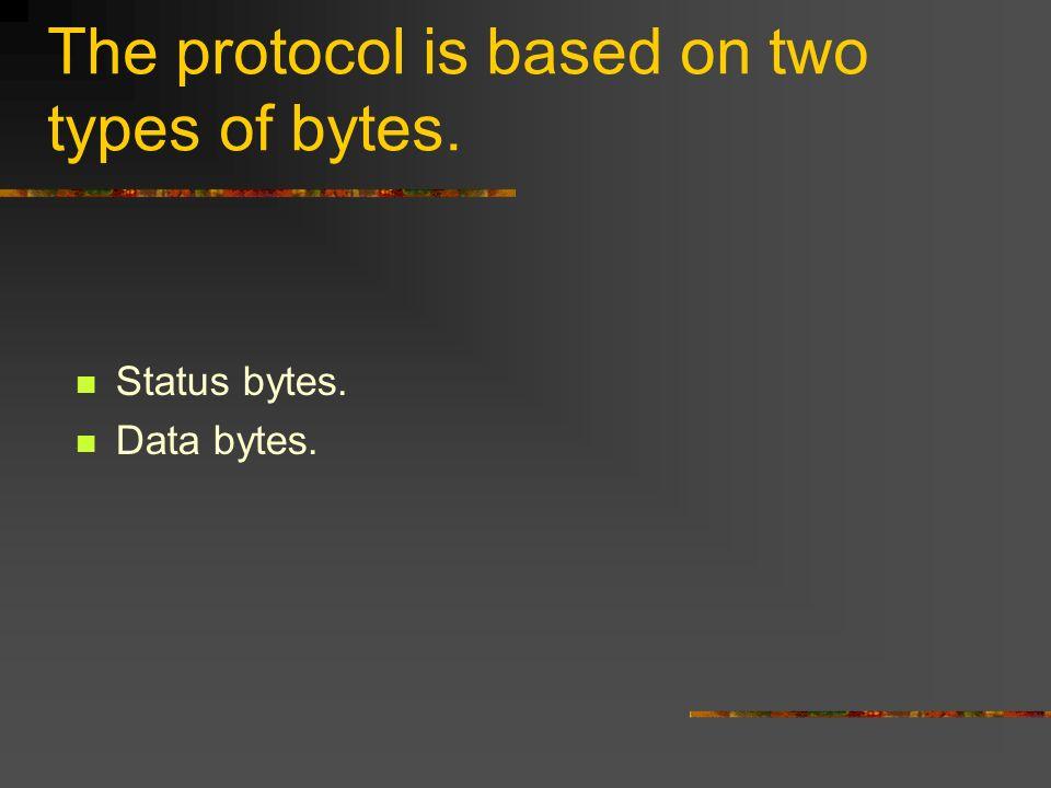 The protocol is based on two types of bytes. Status bytes. Data bytes.