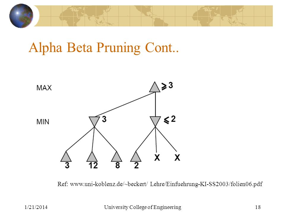 1/21/2014University College of Engineering18 Alpha Beta Pruning Cont..