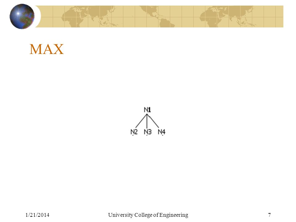 1/21/2014University College of Engineering7 MAX