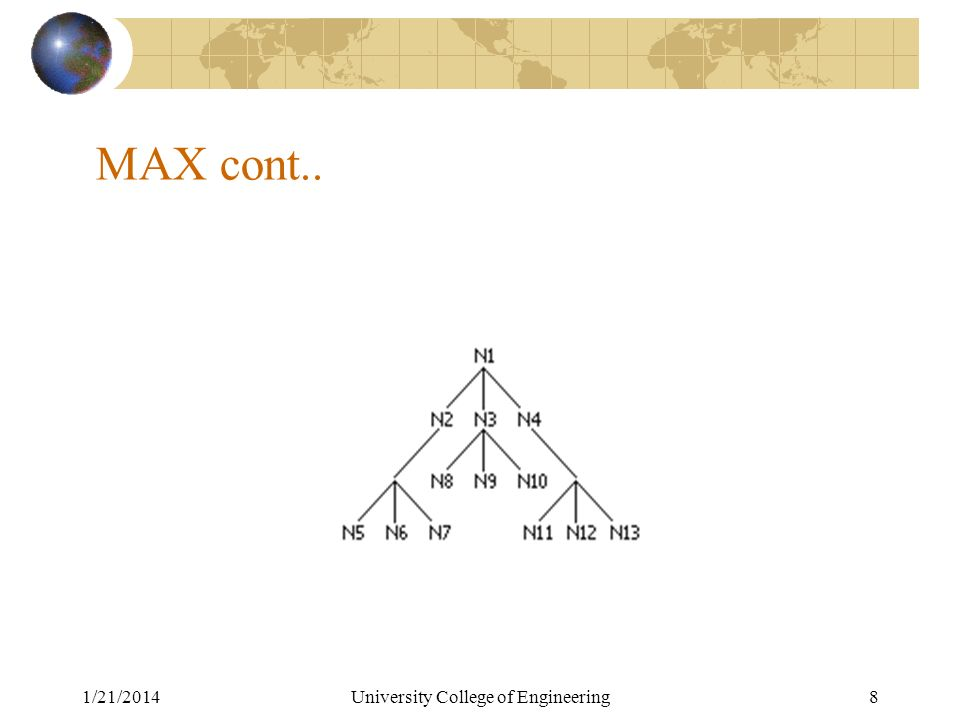 1/21/2014University College of Engineering8 MAX cont..