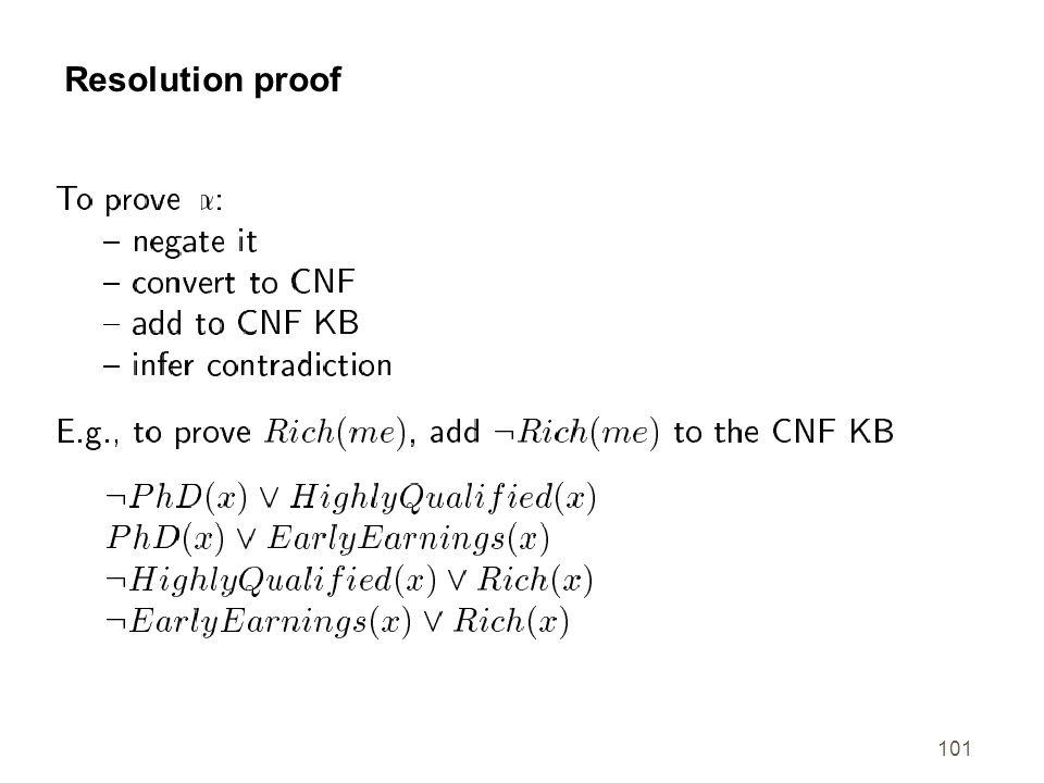 101 Resolution proof
