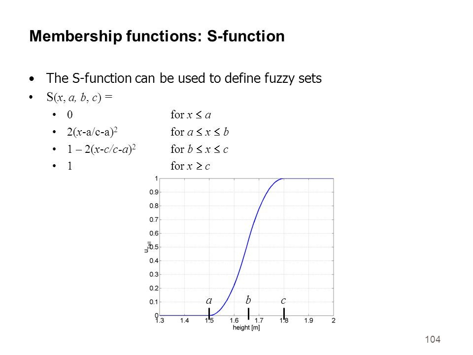 104 Membership functions: S-function The S-function can be used to define fuzzy sets S (x, a, b, c) = 0for x a 2(x-a/c-a) 2 for a x b 1 – 2(x-c/c-a) 2