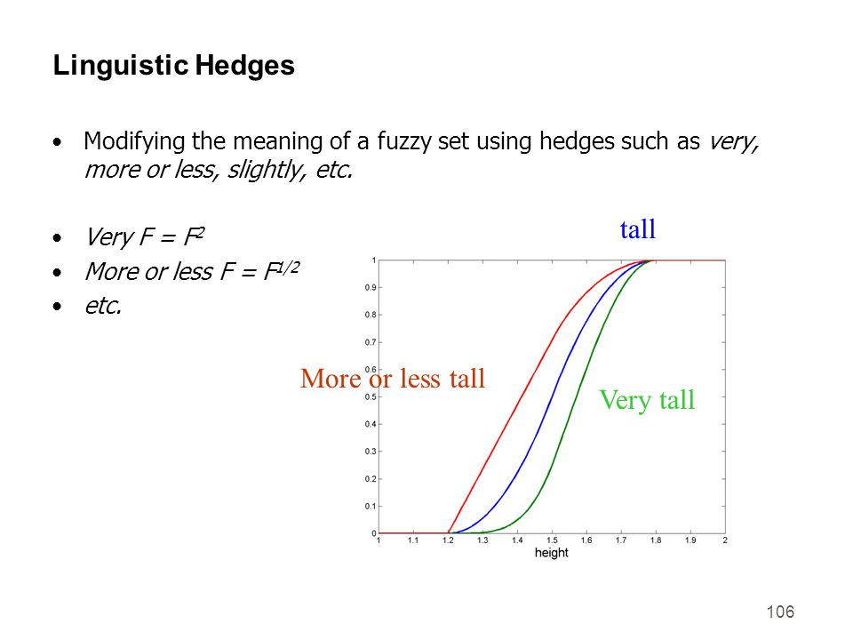 106 Linguistic Hedges Modifying the meaning of a fuzzy set using hedges such as very, more or less, slightly, etc. Very F = F 2 More or less F = F 1/2