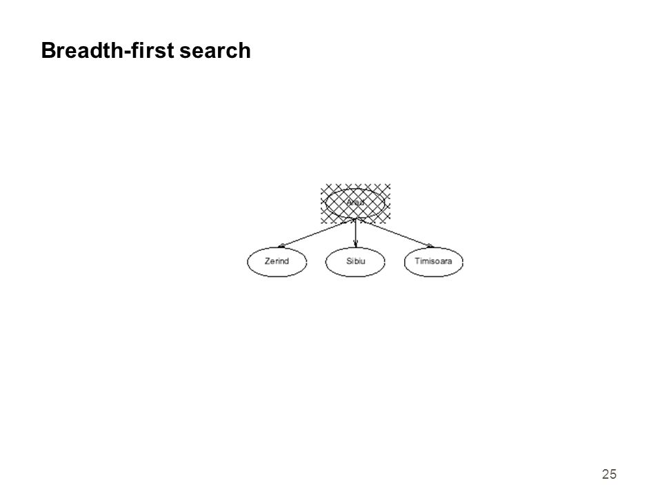25 Breadth-first search