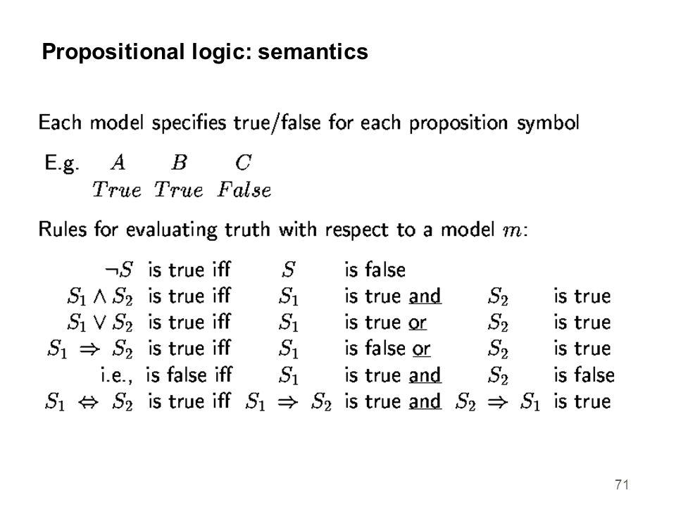 71 Propositional logic: semantics