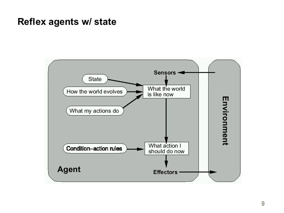 9 Reflex agents w/ state