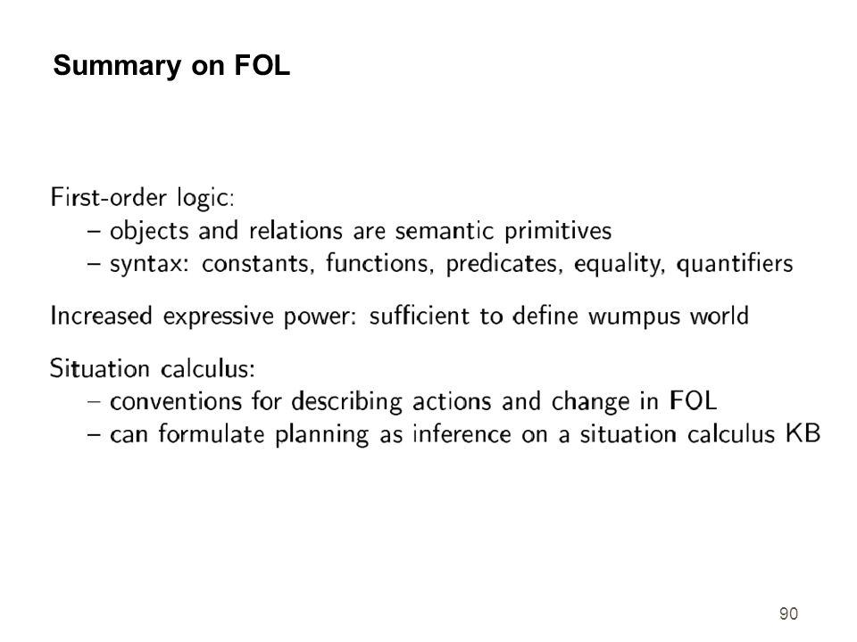 90 Summary on FOL