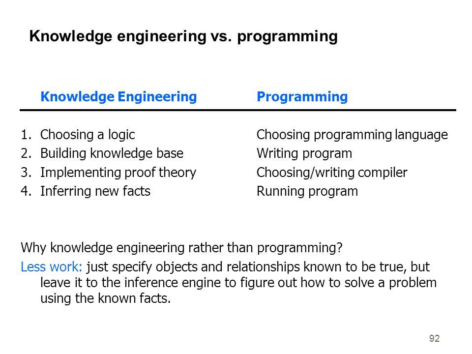 92 Knowledge engineering vs. programming Knowledge EngineeringProgramming 1.Choosing a logicChoosing programming language 2.Building knowledge baseWri