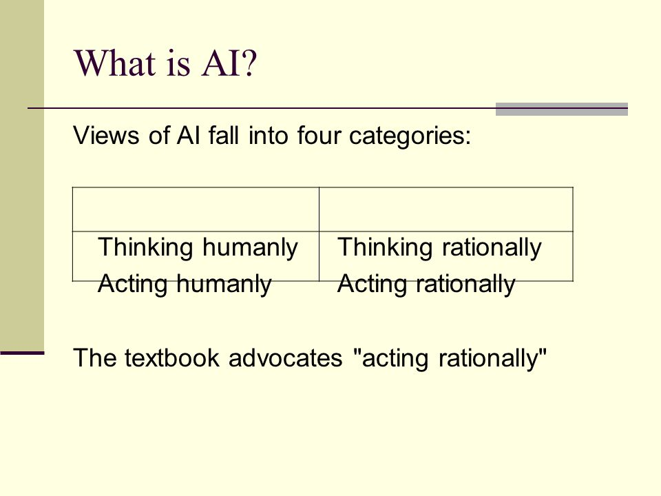 What is AI? Views of AI fall into four categories: Thinking humanlyThinking rationally Acting humanlyActing rationally The textbook advocates