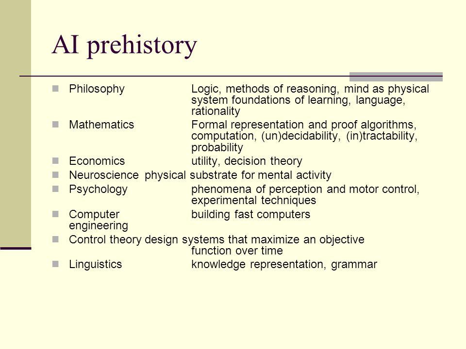 AI prehistory PhilosophyLogic, methods of reasoning, mind as physical system foundations of learning, language, rationality MathematicsFormal represen