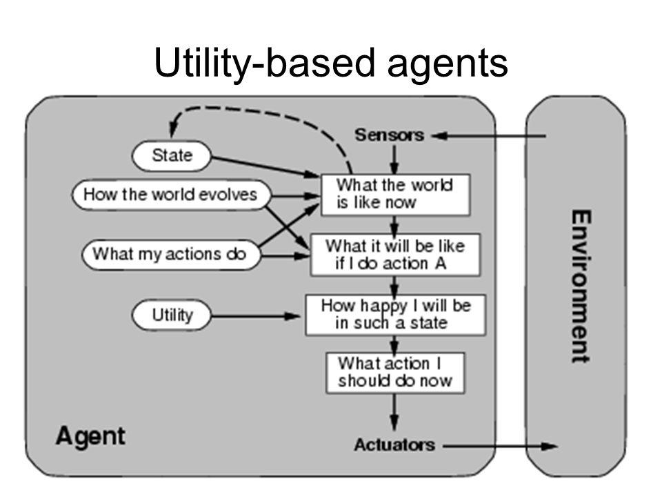 41 Utility-based agents