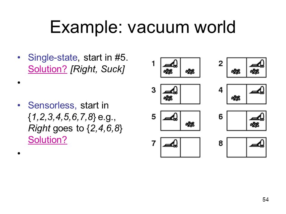 54 Example: vacuum world Single-state, start in #5. Solution? [Right, Suck] Sensorless, start in {1,2,3,4,5,6,7,8} e.g., Right goes to {2,4,6,8} Solut