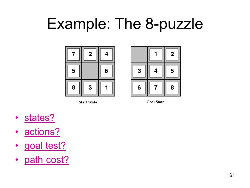 61 Example: The 8-puzzle states? actions? goal test? path cost?