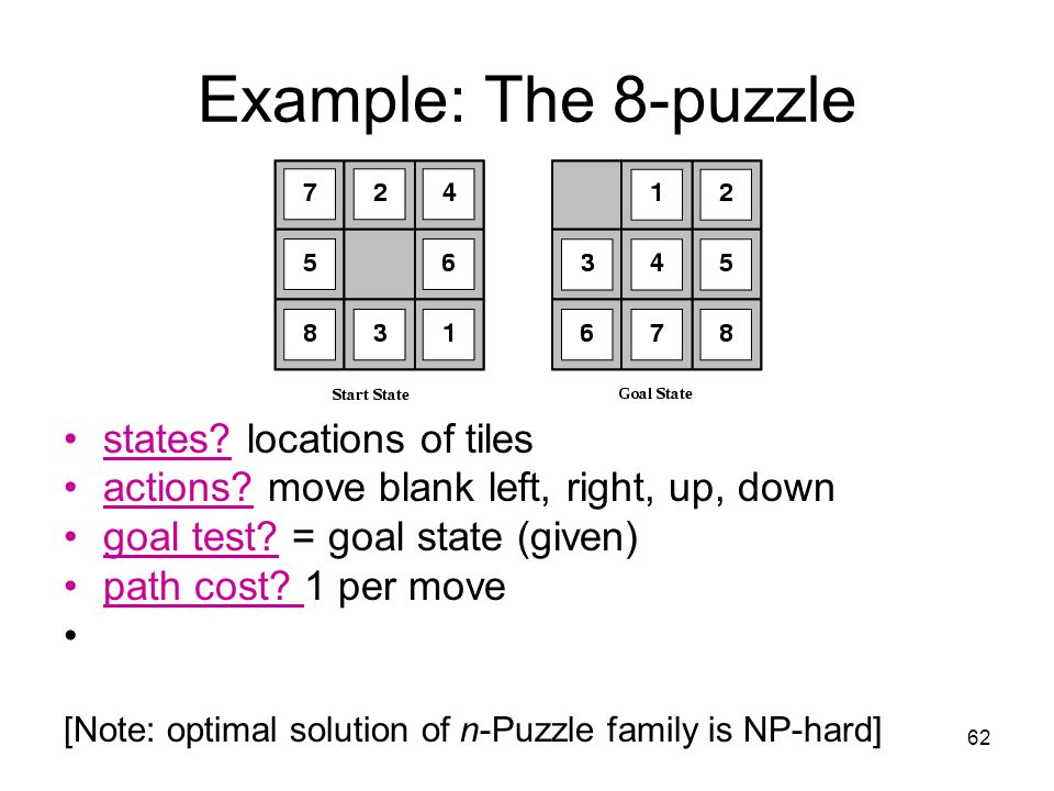 62 Example: The 8-puzzle states? locations of tiles actions? move blank left, right, up, down goal test? = goal state (given) path cost? 1 per move [N