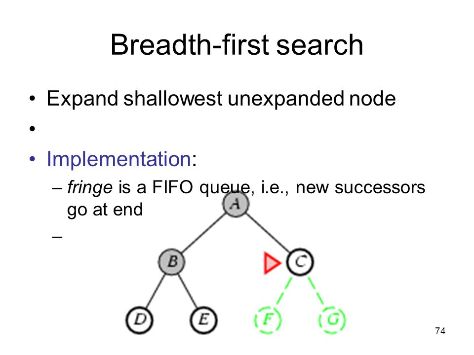 74 Breadth-first search Expand shallowest unexpanded node Implementation: –fringe is a FIFO queue, i.e., new successors go at end