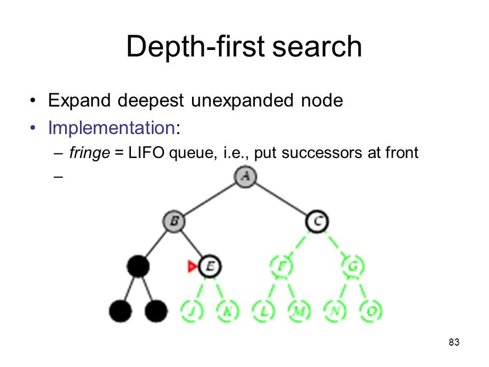 83 Depth-first search Expand deepest unexpanded node Implementation: –fringe = LIFO queue, i.e., put successors at front