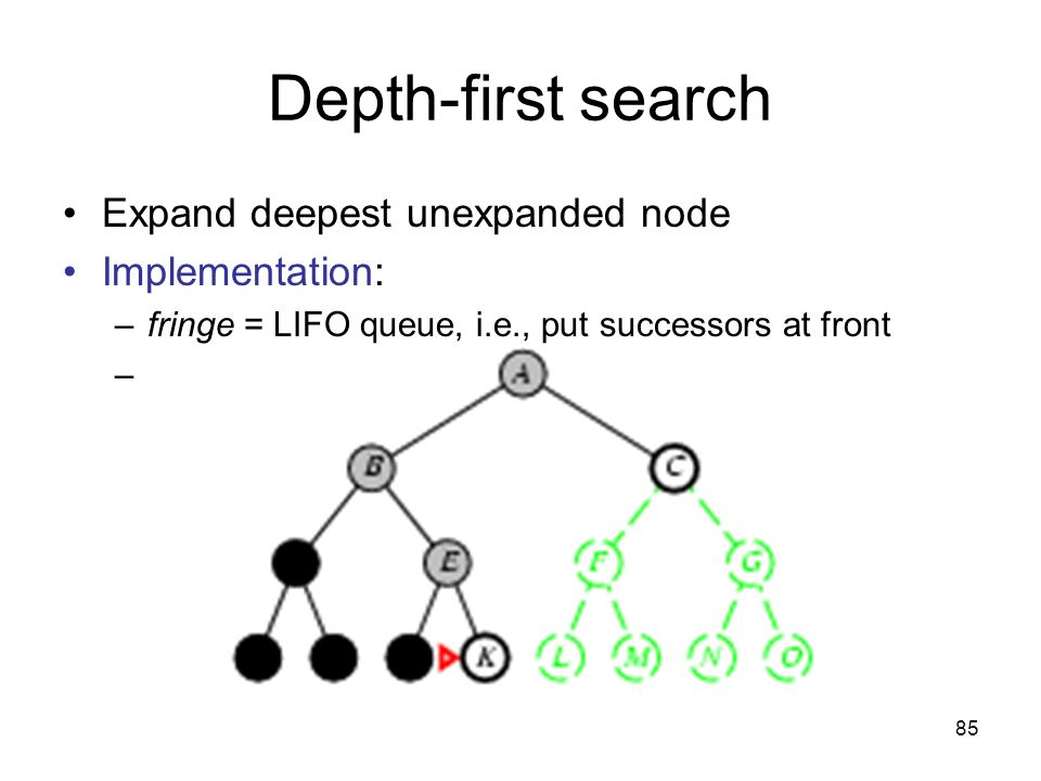 85 Depth-first search Expand deepest unexpanded node Implementation: –fringe = LIFO queue, i.e., put successors at front