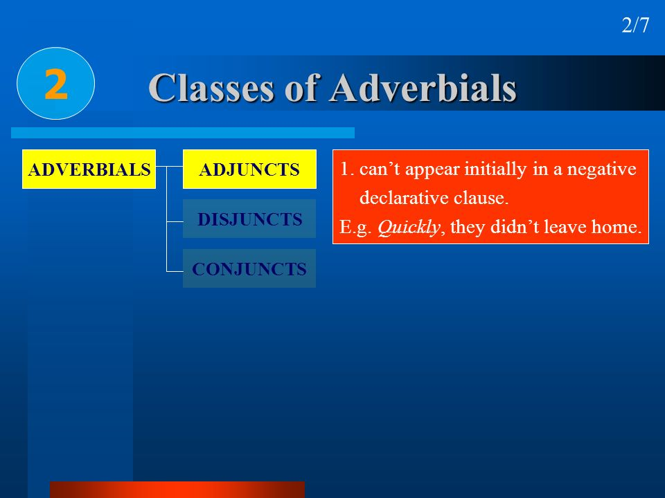 Classes of Adverbials 2 2/7 ADVERBIALSADJUNCTS DISJUNCTS CONJUNCTS 1. cant appear initially in a negative declarative clause. E.g. Quickly, they didnt