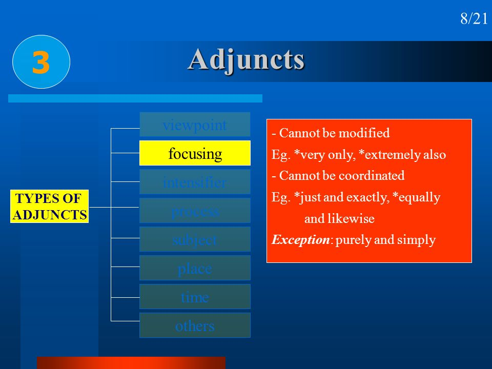 Adjuncts 3 8/21 viewpoint focusing intensifier process subject place time others TYPES OF ADJUNCTS - Cannot be modified Eg. *very only, *extremely als