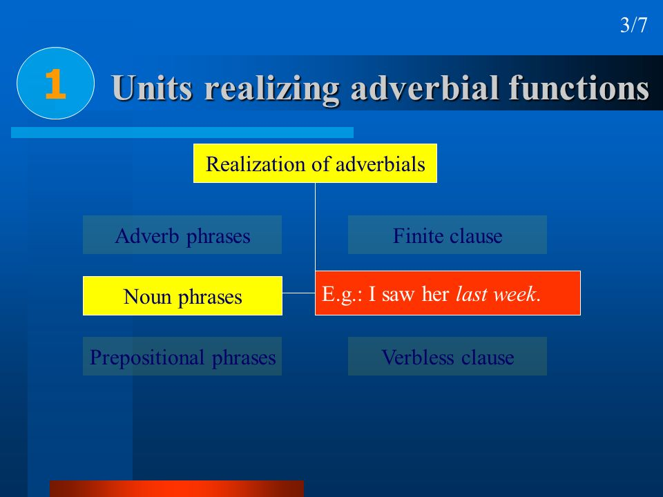 Classes of Adverbials 2 7/7 ADVERBIALS ADJUNCTS DISJUNCTS CONJUNCTS Can serve as a response to an Y-N question.