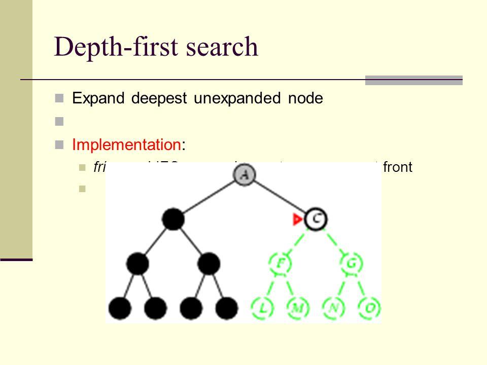 Depth-first search Expand deepest unexpanded node Implementation: fringe = LIFO queue, i.e., put successors at front