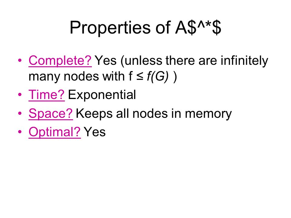 Properties of A$^*$ Complete? Yes (unless there are infinitely many nodes with f f(G) ) Time? Exponential Space? Keeps all nodes in memory Optimal? Ye