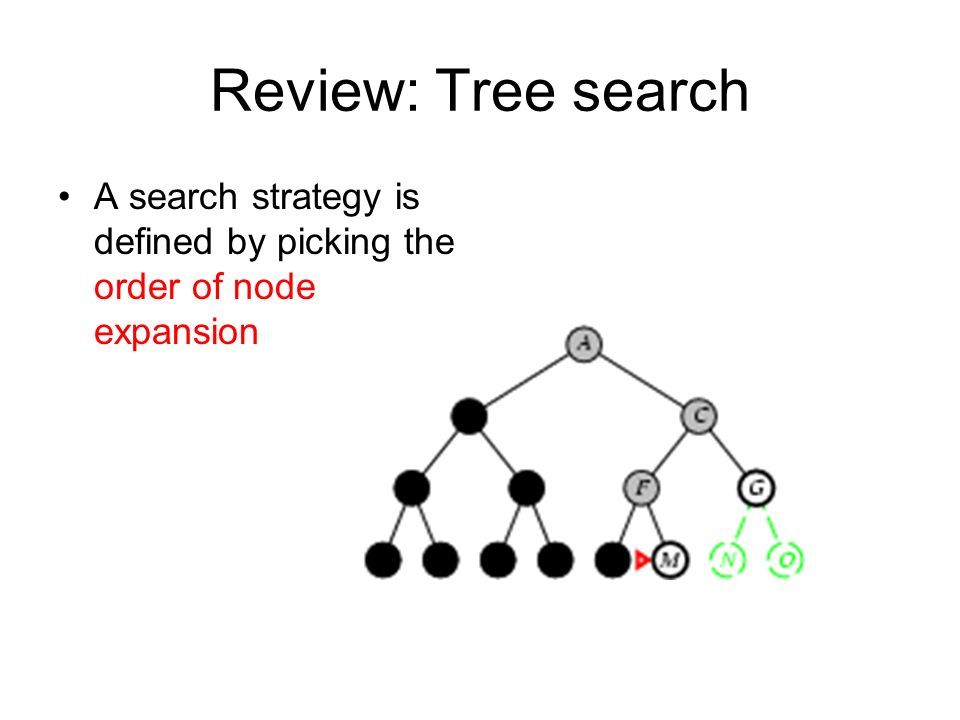Best-first search Idea: use an evaluation function f(n) for each node –estimate of desirability Expand most desirable unexpanded node Implementation: Order the nodes in fringe in decreasing order of desirability Special cases: –greedy best-first search –A * search