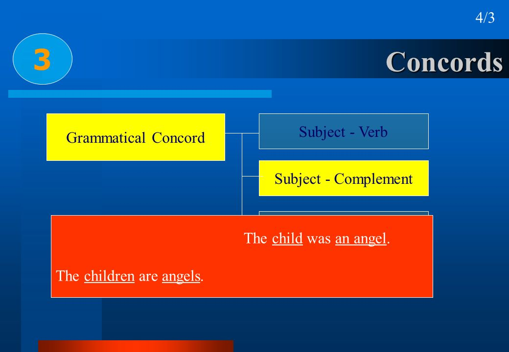 Concords 3 Grammatical Concord Subject - Verb Subject - Complement Subject - Object Pronoun The child was an angel. The children are angels. 4/3