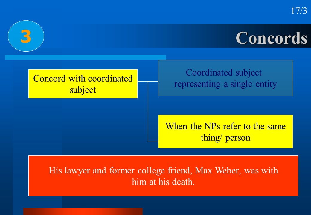 Concords 3 Concord with coordinated subject Coordinated subject representing a single entity When the NPs refer to the same thing/ person His lawyer a