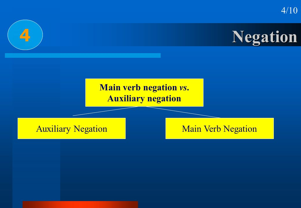 Negation 4 4/10 Main verb negation vs. Auxiliary negation Auxiliary NegationMain Verb Negation