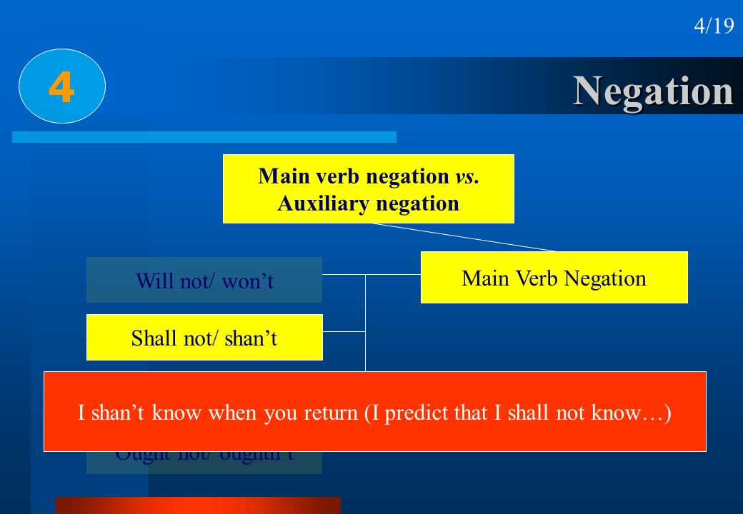 Negation 4 4/19 Main verb negation vs. Auxiliary negation Main Verb Negation Will not/ wont Shall not/ shant Must not/ mustnt Ought not/ oughtnt I sha