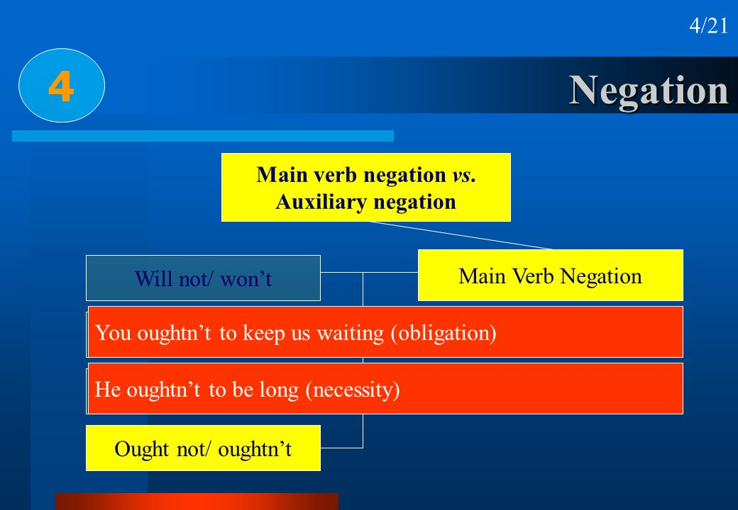 Negation 4 4/21 Main verb negation vs. Auxiliary negation Main Verb Negation Will not/ wont Shall not/ shant Must not/ mustnt Ought not/ oughtnt You o
