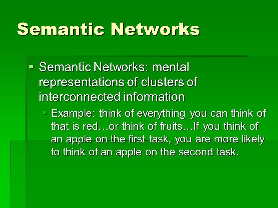 Semantic Networks Semantic Networks: mental representations of clusters of interconnected information Semantic Networks: mental representations of clu