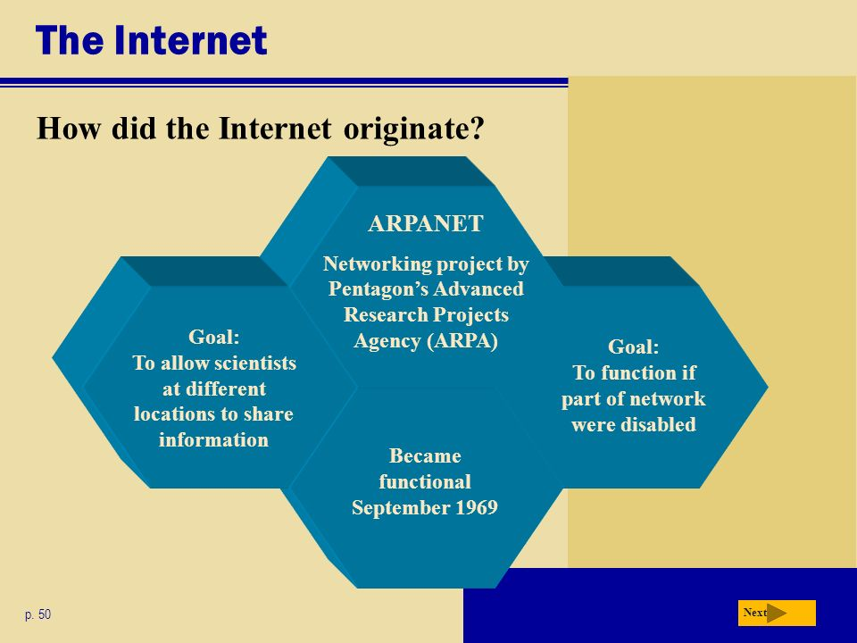 The Internet How did the Internet originate. Next p.