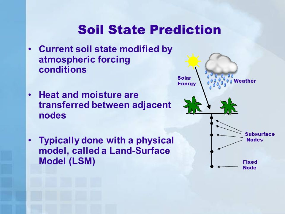 Soil State Prediction Subsurface Nodes Fixed Node Solar Energy Weather Current soil state modified by atmospheric forcing conditions Heat and moisture