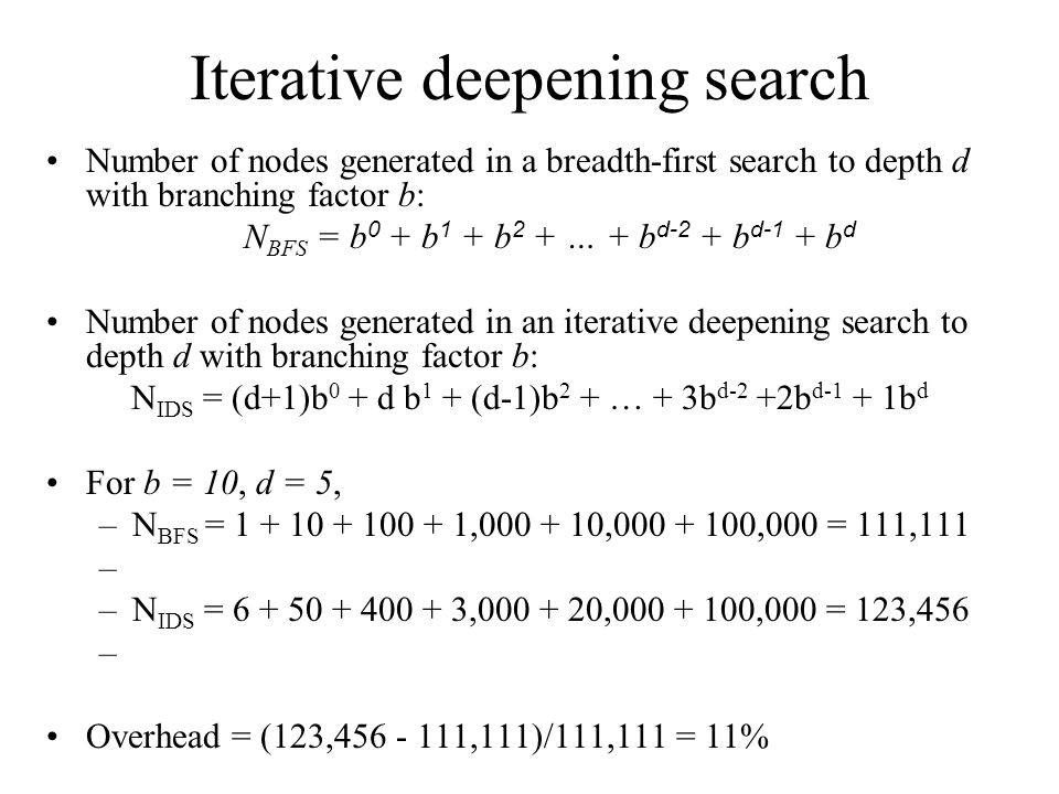 Iterative deepening search Number of nodes generated in a breadth-first search to depth d with branching factor b: N BFS = b 0 + b 1 + b 2 + … + b d-2 + b d-1 + b d Number of nodes generated in an iterative deepening search to depth d with branching factor b: N IDS = (d+1)b 0 + d b 1 + (d-1)b 2 + … + 3b d-2 +2b d-1 + 1b d For b = 10, d = 5, –N BFS = , , ,000 = 111,111 –N IDS = , , ,000 = 123,456 Overhead = (123, ,111)/111,111 = 11%