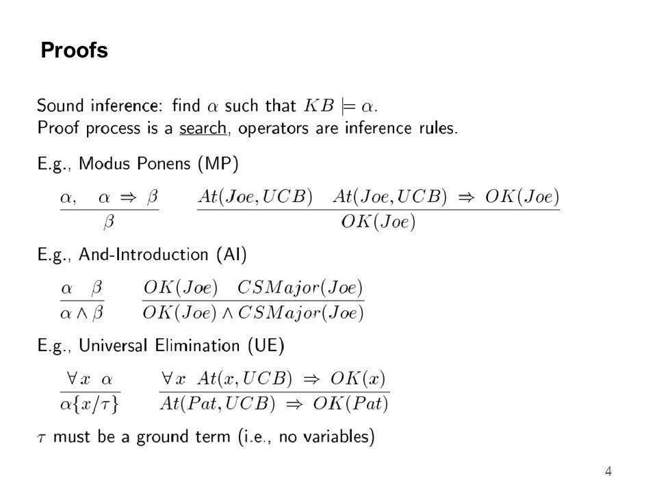 15 Soundness of GMP