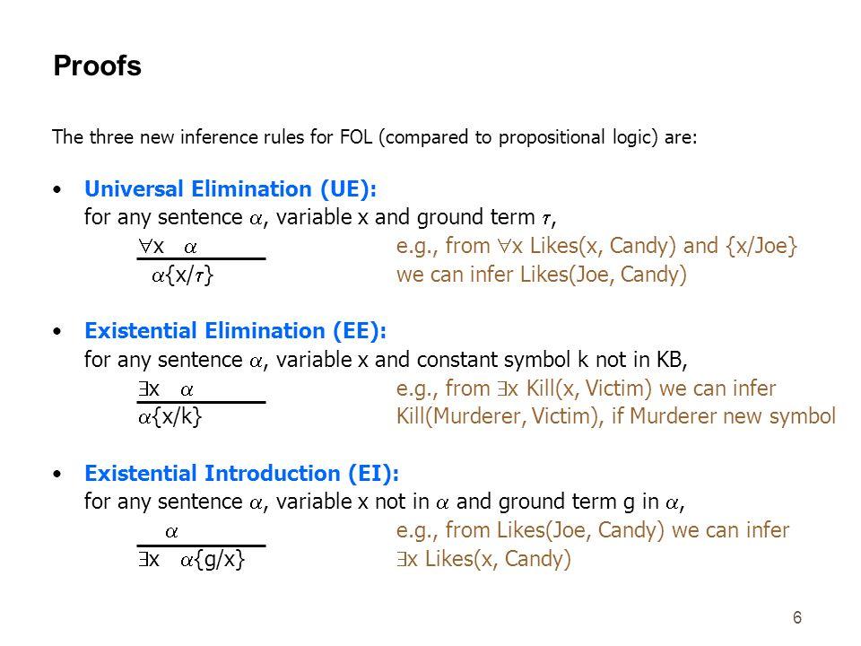 27 Conjunctive normal form