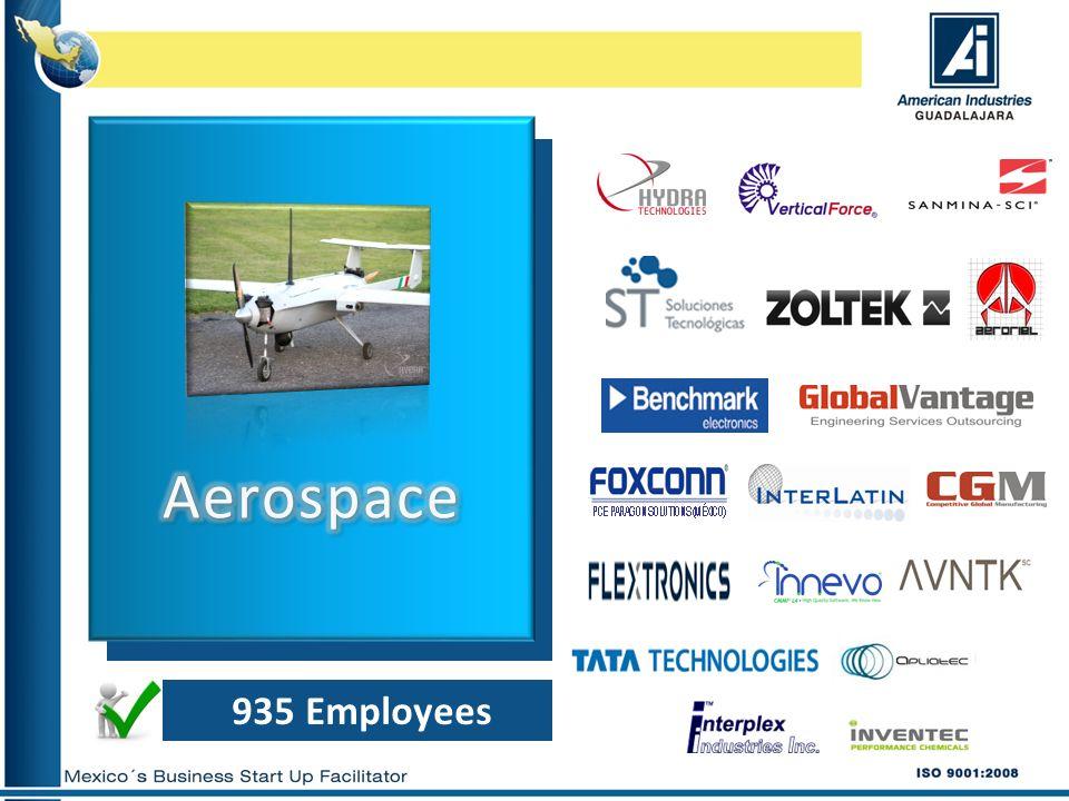 935 Employees