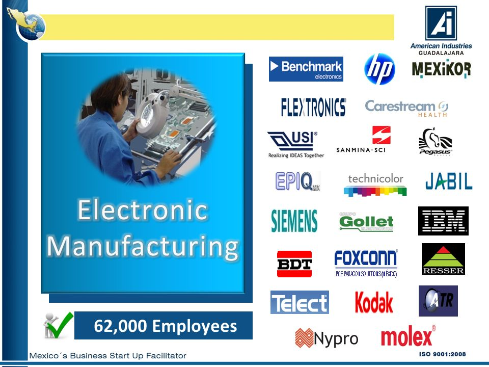 Some products manufactured Computing Computing Telecommunications Telecommunications IT Equipment IT Equipment Medical devices Medical devices Measurement & telemetry equipment Measurement & telemetry equipment Industrial Industrial Consumption Consumption Among others Among others PCBAssembly Plastic Metal mechanical IndirectServices