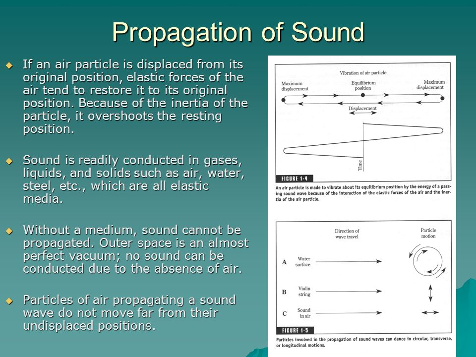Propagation of Sound If an air particle is displaced from its original position, elastic forces of the air tend to restore it to its original position