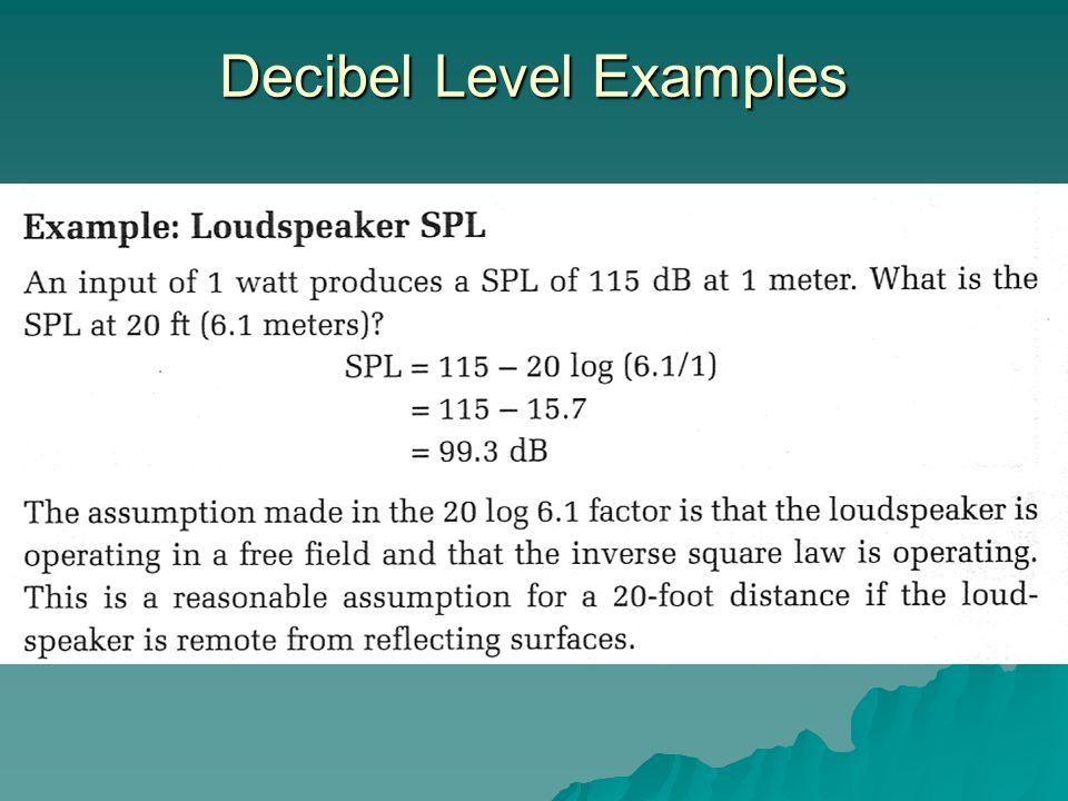 Decibel Level Examples