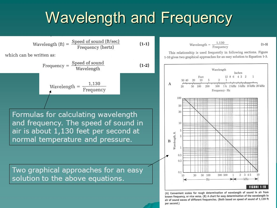 Wavelength and Frequency Formulas for calculating wavelength and frequency. The speed of sound in air is about 1,130 feet per second at normal tempera
