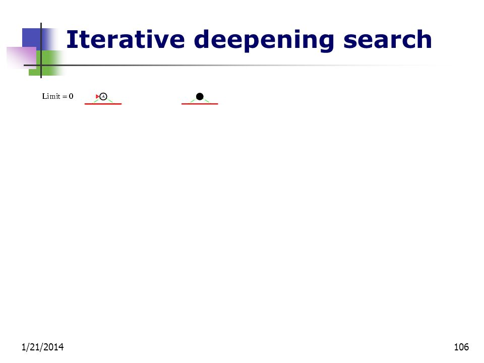 1/21/2014106 Iterative deepening search